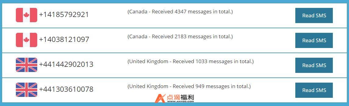 分享几个在线免费接收手机验证码的国外网站